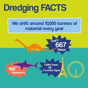 we shift around 10000 tonnes of material every year
